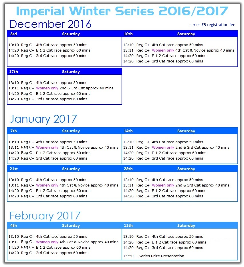 Imperial Winter Series 2016/2017 race dates