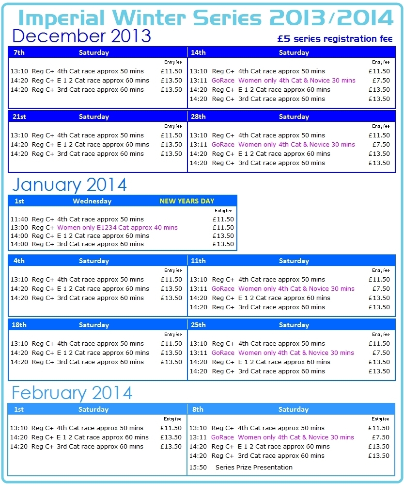 Imperial Winter Series 2013/2014 race dates
